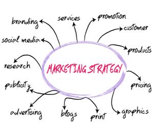 marketing-strategy2018